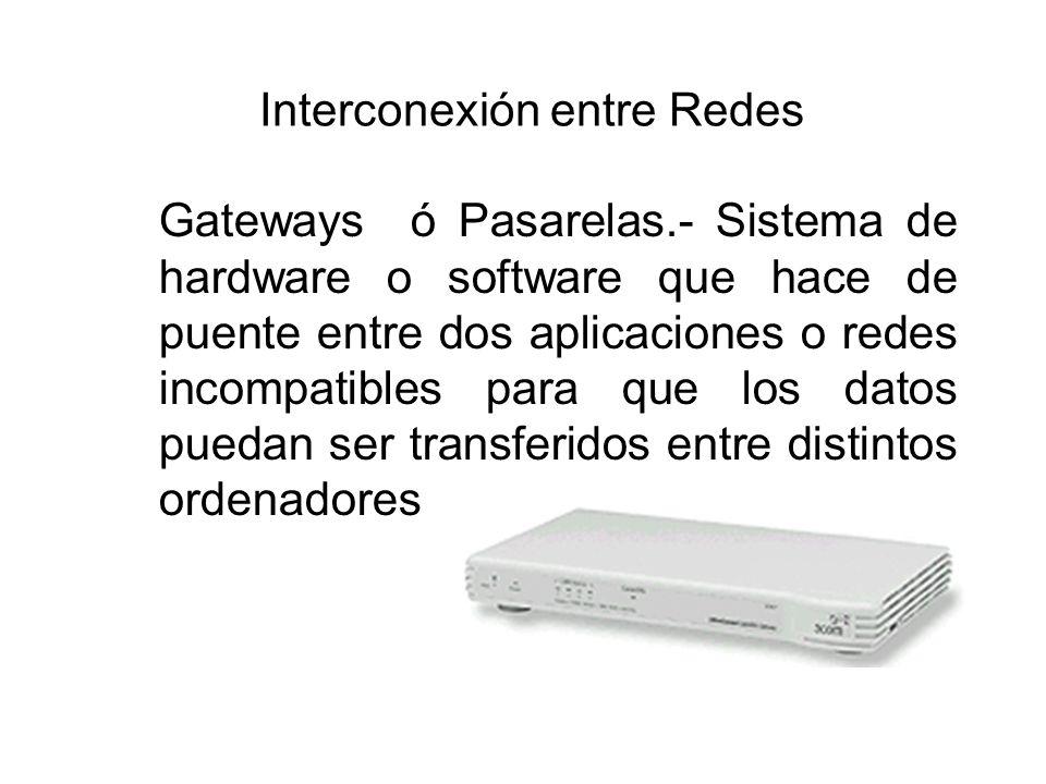 Interconexión entre Redes Gateways ó Pasarelas.- Sistema de hardware o software que hace de puente entre dos aplicaciones o redes incompatibles para que los datos puedan ser transferidos entre distintos ordenadores