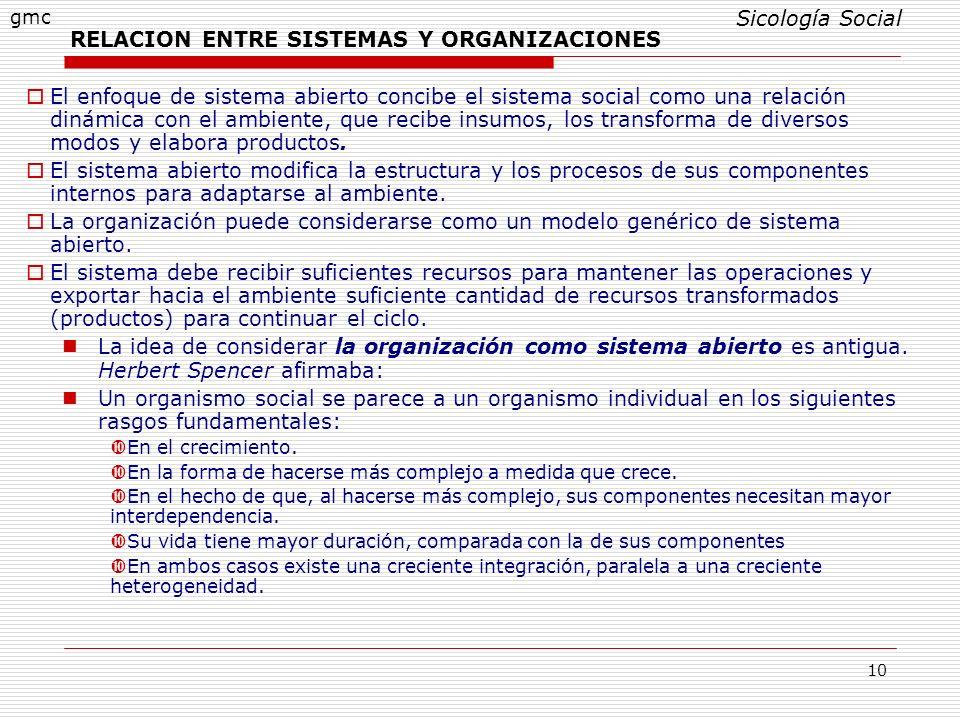 10 RELACION ENTRE SISTEMAS Y ORGANIZACIONES El enfoque de sistema abierto concibe el sistema social como una relación dinámica con el ambiente, que re