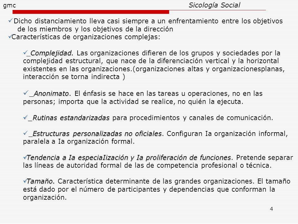 5 Sicología Social Industrialización clásicaIndustrialización neoclásicaEra de la Información Periodo1900-19501950-1990Post.