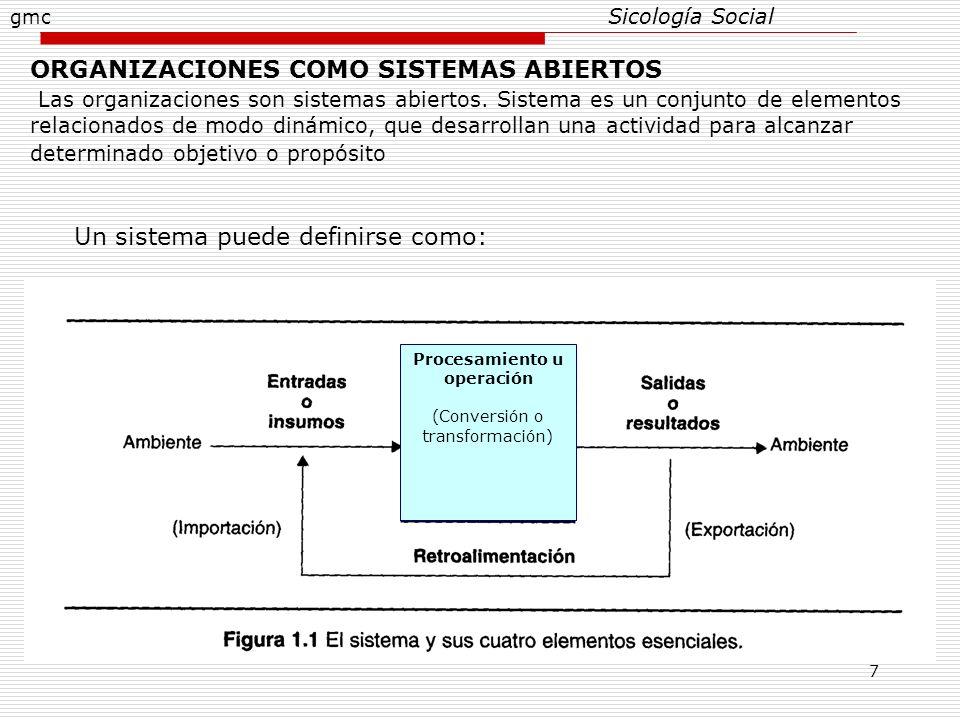 7 Sicología Social ORGANIZACIONES COMO SISTEMAS ABIERTOS Las organizaciones son sistemas abiertos. Sistema es un conjunto de elementos relacionados de