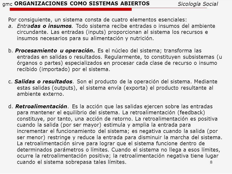 9 CARACTERISTICAS DE LOS SISTEMAS Todo sistema existe y funciona en un ambiente.