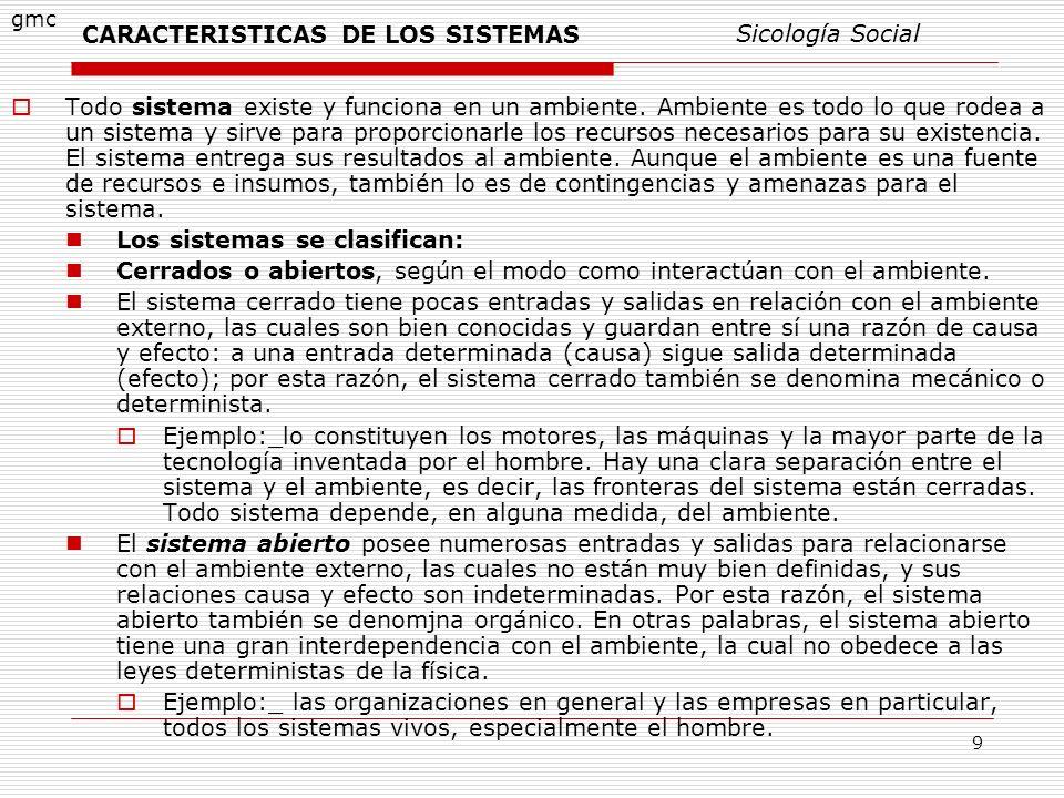 9 CARACTERISTICAS DE LOS SISTEMAS Todo sistema existe y funciona en un ambiente. Ambiente es todo lo que rodea a un sistema y sirve para proporcionarl