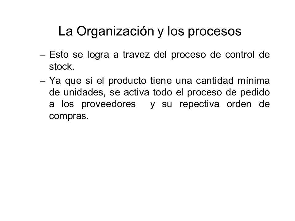 La Organización y los procesos –Esto se logra a travez del proceso de control de stock. –Ya que si el producto tiene una cantidad mínima de unidades,