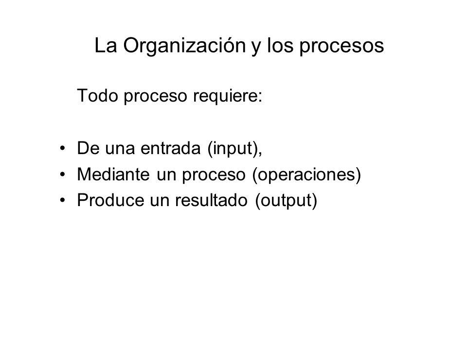 La Organización y los procesos Todo proceso requiere: De una entrada (input), Mediante un proceso (operaciones) Produce un resultado (output)