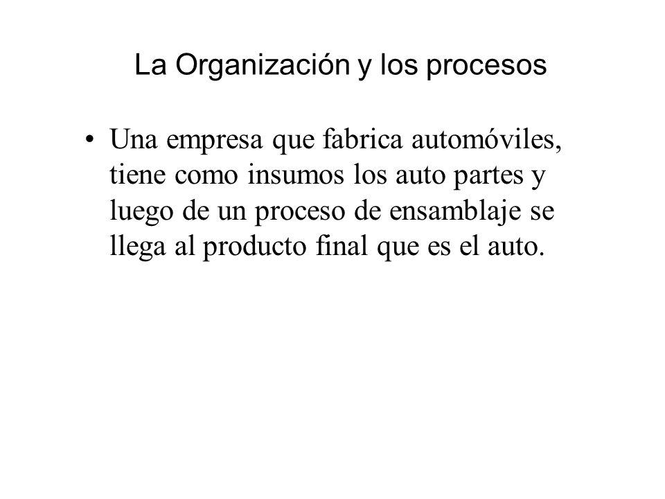 La Organización y los procesos Una empresa que fabrica automóviles, tiene como insumos los auto partes y luego de un proceso de ensamblaje se llega al producto final que es el auto.