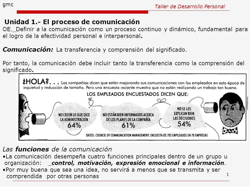 1 Taller de Desarrollo Personal gmc Unidad 1.- El proceso de comunicación OE._Definir a la comunicación como un proceso continuo y dinámico, fundament