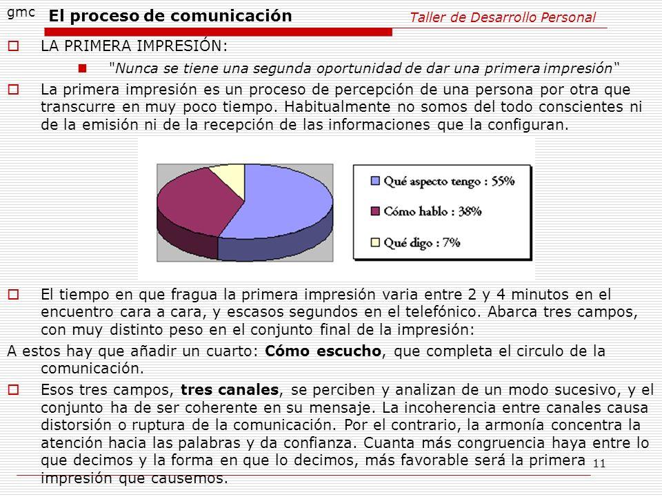 11 Taller de Desarrollo Personal gmc LA PRIMERA IMPRESIÓN:
