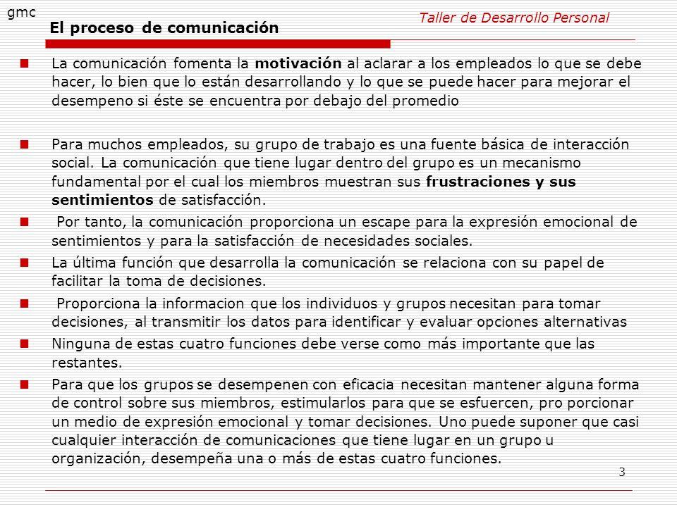 3 El proceso de comunicación La comunicación fomenta la motivación al aclarar a los empleados lo que se debe hacer, lo bien que lo están desarrollando