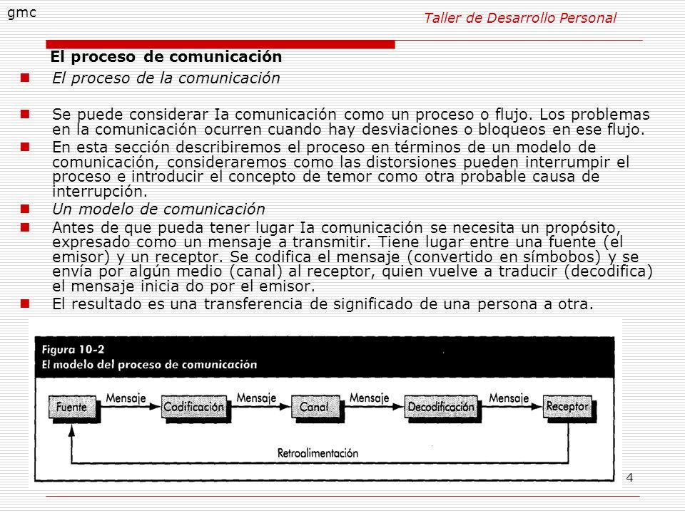4 El proceso de comunicación El proceso de la comunicación Se puede considerar Ia comunicación como un proceso o flujo. Los problemas en la comunicaci