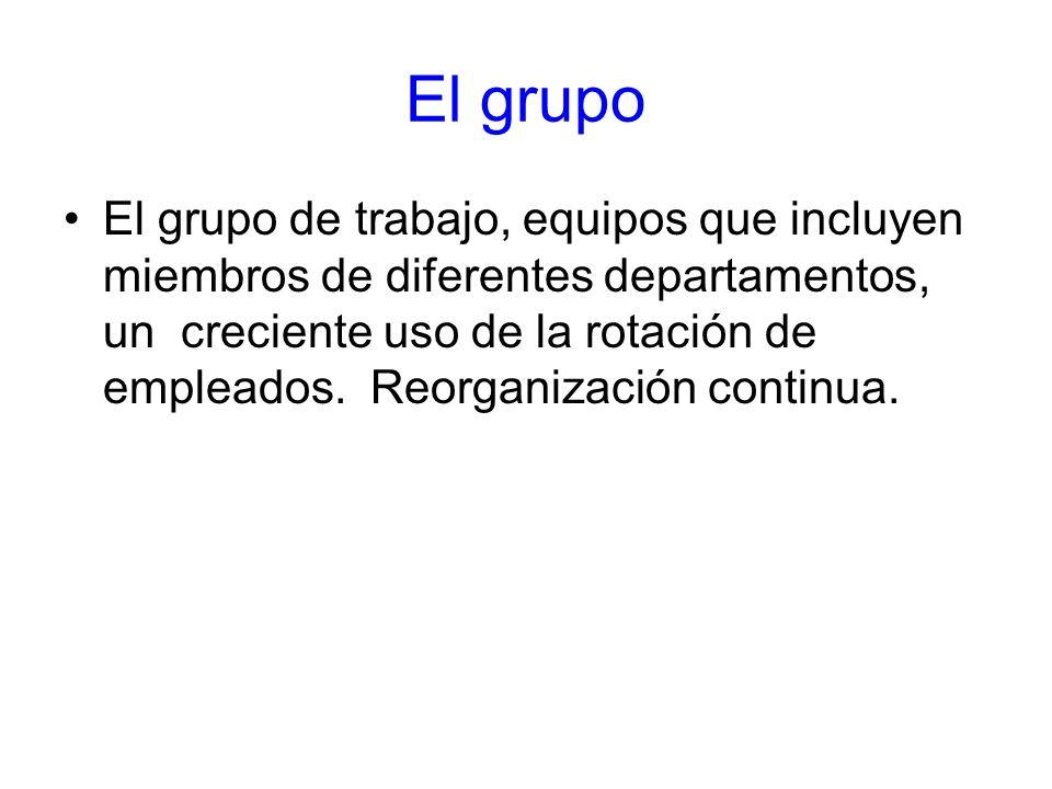 El grupo El grupo de trabajo, equipos que incluyen miembros de diferentes departamentos, un creciente uso de la rotación de empleados. Reorganización