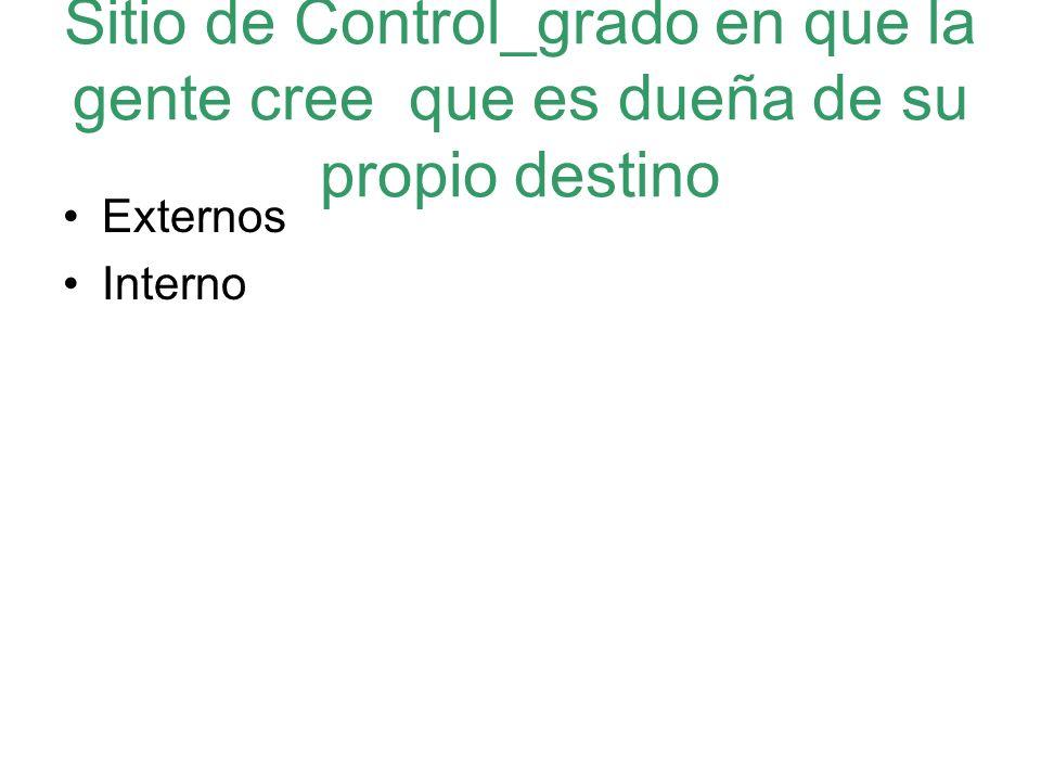 Sitio de Control_grado en que la gente cree que es dueña de su propio destino Externos Interno