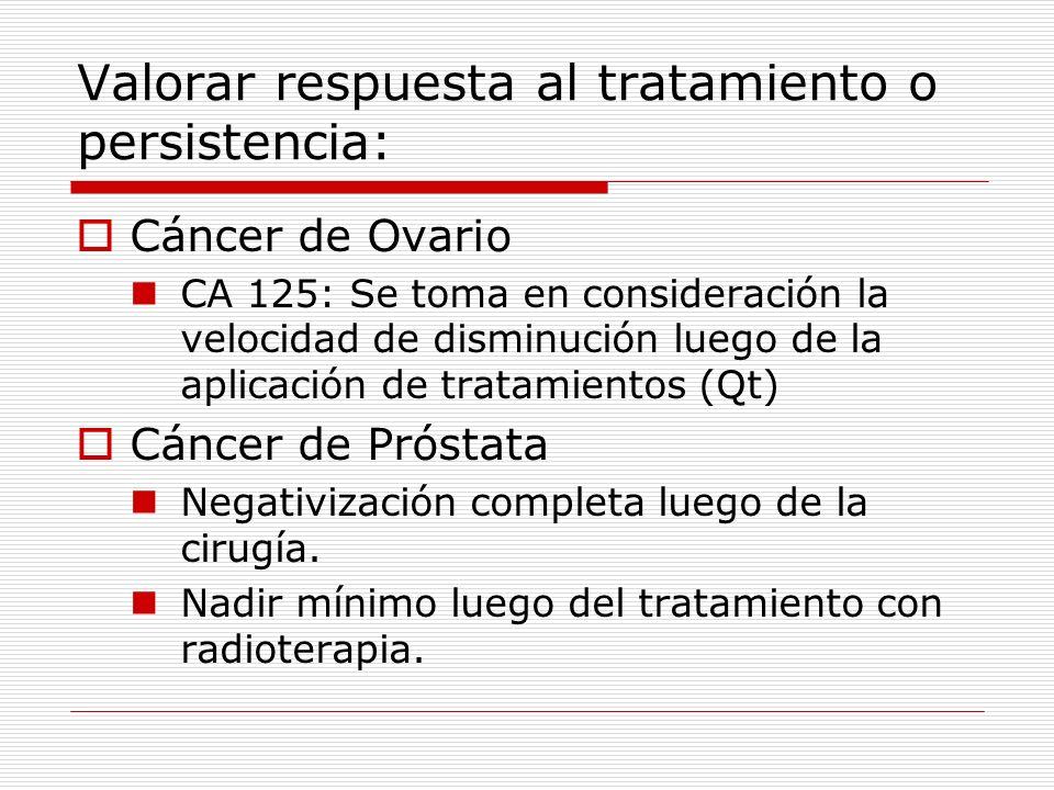 Valorar respuesta al tratamiento o persistencia: Cáncer de Ovario CA 125: Se toma en consideración la velocidad de disminución luego de la aplicación