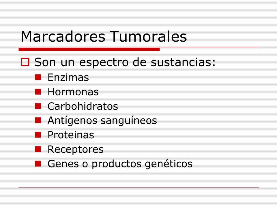Marcadores Tumorales Son un espectro de sustancias: Enzimas Hormonas Carbohidratos Antígenos sanguíneos Proteinas Receptores Genes o productos genétic