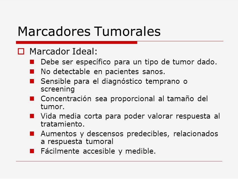 Marcadores Tumorales Clasificación según su origen Sanguíneos Urinarios Tisulares