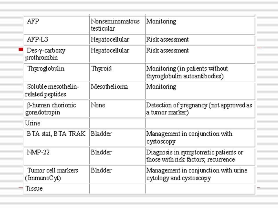 Ayuda Diagnóstica Diferenciar un tumor de otro Tumores Seminomatoso y tumores no seminomatosos (histológicamente idéntico) Seminoma puede: (radiosensible) Elevar HCG (30%) No eleva Alfa feto proteína No seminomatoso puede: (radioresistente) Elevar HCG Elevar Alfa feto protéina