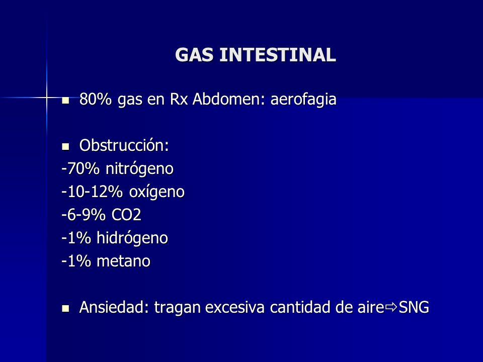 GAS INTESTINAL 80% gas en Rx Abdomen: aerofagia 80% gas en Rx Abdomen: aerofagia Obstrucción: Obstrucción: -70% nitrógeno -10-12% oxígeno -6-9% CO2 -1