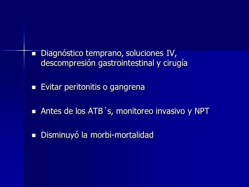 Diagnóstico temprano, soluciones IV, descompresión gastrointestinal y cirugía Diagnóstico temprano, soluciones IV, descompresión gastrointestinal y ci