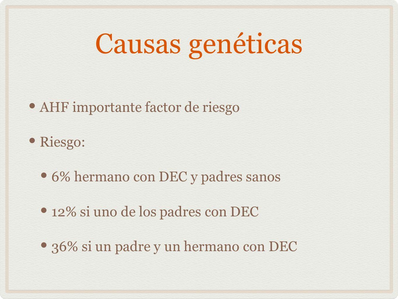 Causas genéticas AHF importante factor de riesgo Riesgo: 6% hermano con DEC y padres sanos 12% si uno de los padres con DEC 36% si un padre y un herma