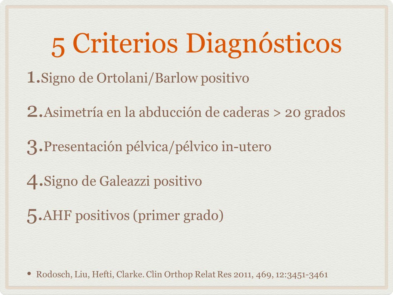 5 Criterios Diagnósticos 1. Signo de Ortolani/Barlow positivo 2. Asimetría en la abducción de caderas > 20 grados 3. Presentación pélvica/pélvico in-u