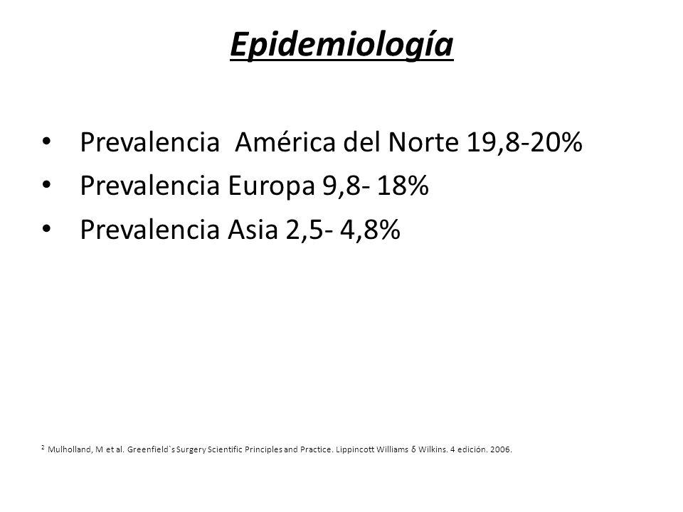 Epidemiología Prevalencia América del Norte 19,8-20% Prevalencia Europa 9,8- 18% Prevalencia Asia 2,5- 4,8% 2 Mulholland, M et al. Greenfield`s Surger
