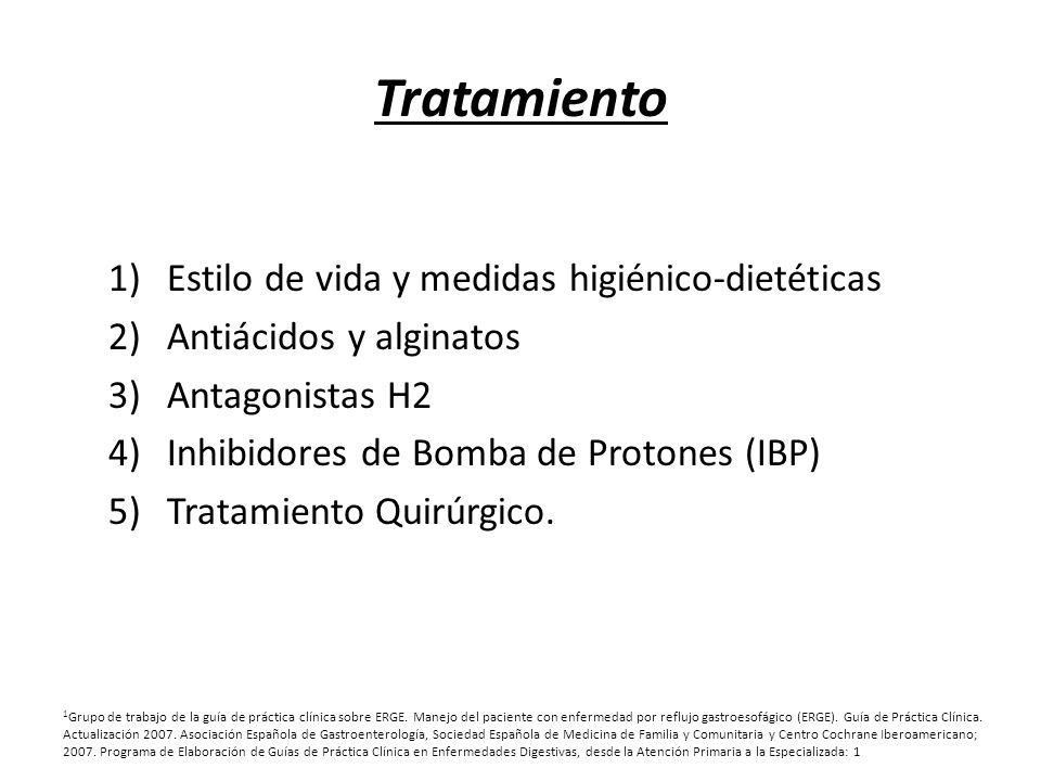 Tratamiento 1)Estilo de vida y medidas higiénico-dietéticas 2)Antiácidos y alginatos 3)Antagonistas H2 4)Inhibidores de Bomba de Protones (IBP) 5)Trat