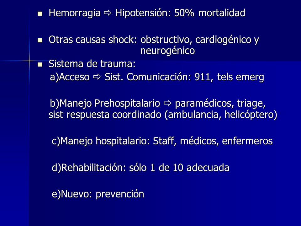 Colapso circulatorio: Hipovolemia Colapso circulatorio: Hipovolemia Ocasionalmente: Ocasionalmente: -Enf.
