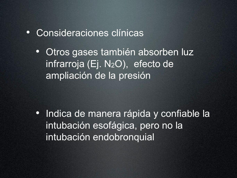 Consideraciones clínicas Otros gases también absorben luz infrarroja (Ej. N 2 O), efecto de ampliación de la presión Indica de manera rápida y confiab