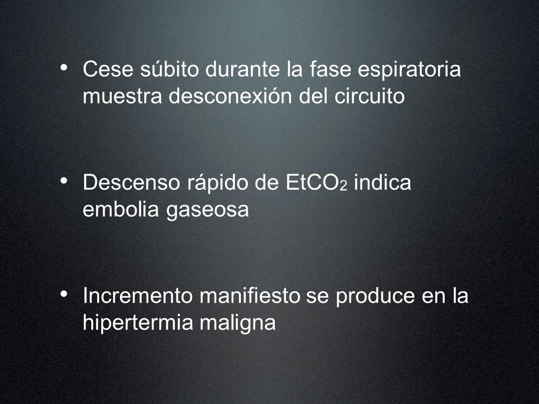 Cese súbito durante la fase espiratoria muestra desconexión del circuito Descenso rápido de EtCO 2 indica embolia gaseosa Incremento manifiesto se pro