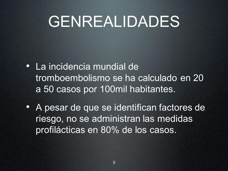 3 GENREALIDADES La incidencia mundial de tromboembolismo se ha calculado en 20 a 50 casos por 100mil habitantes. A pesar de que se identifican factore