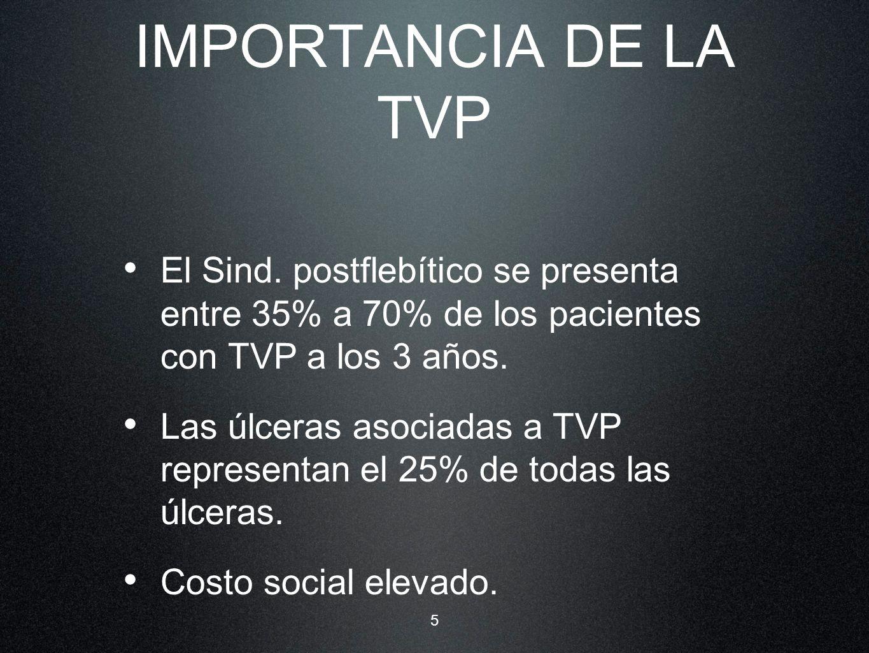 5 IMPORTANCIA DE LA TVP El Sind. postflebítico se presenta entre 35% a 70% de los pacientes con TVP a los 3 años. Las úlceras asociadas a TVP represen