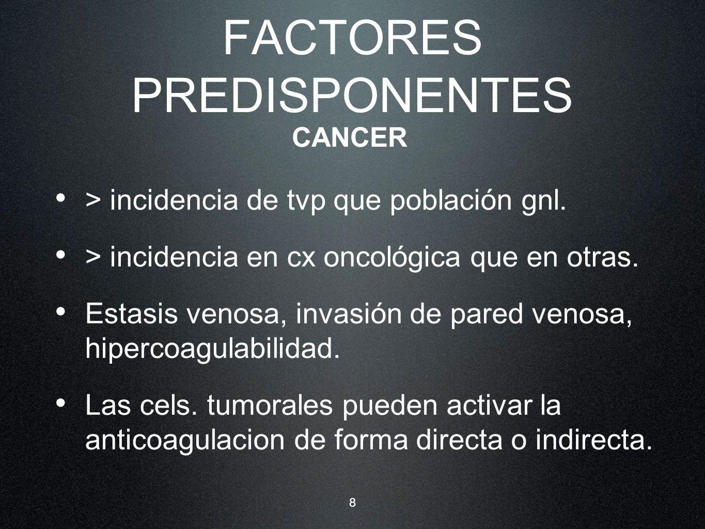 9 FACTORES PREDISPONENTES Antes,durante y después del dx.
