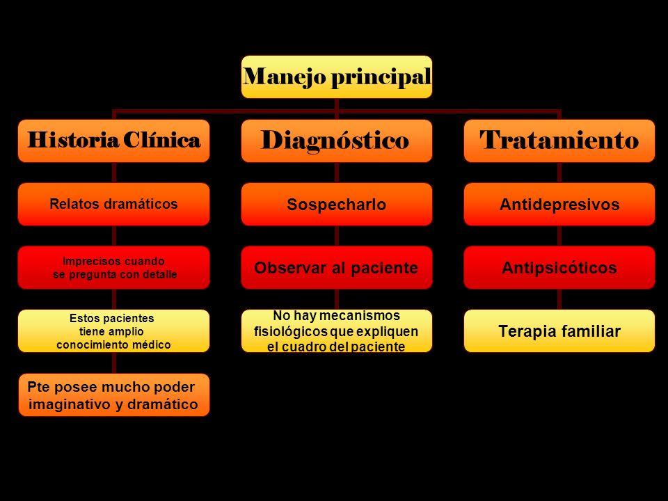 Manejo principal Historia Clínica Relatos dramáticos Imprecisos cuando se pregunta con detalle Estos pacientes tiene amplio conocimiento médico Pte po
