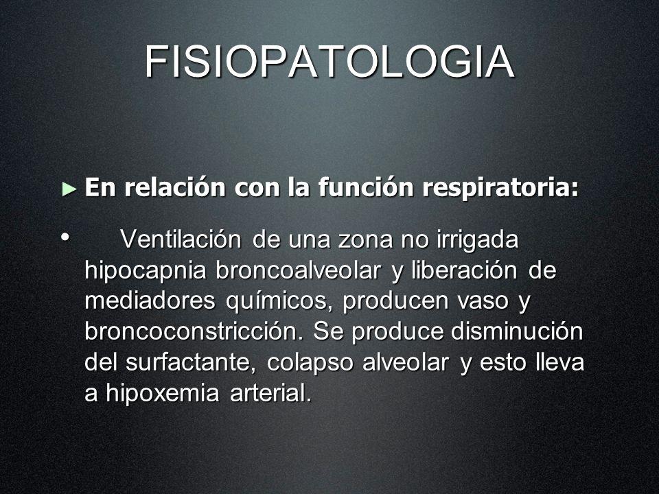 FISIOPATOLOGIA En relación con la función respiratoria: En relación con la función respiratoria: Ventilación de una zona no irrigada hipocapnia bronco