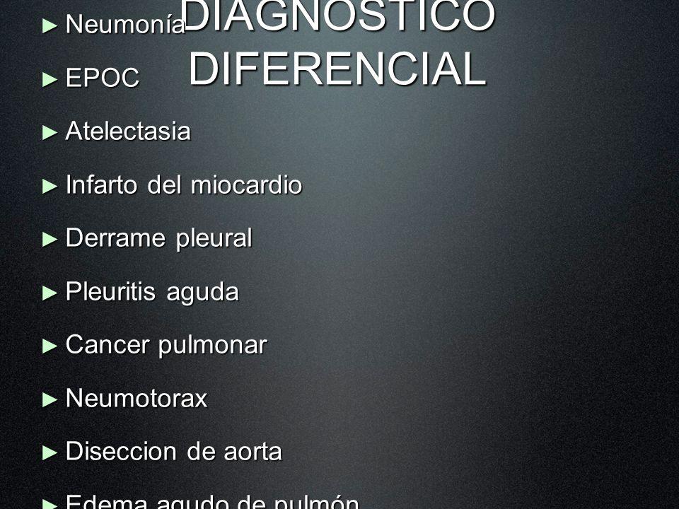 DIAGNOSTICO DIFERENCIAL Neumonía Neumonía EPOC EPOC Atelectasia Atelectasia Infarto del miocardio Infarto del miocardio Derrame pleural Derrame pleura
