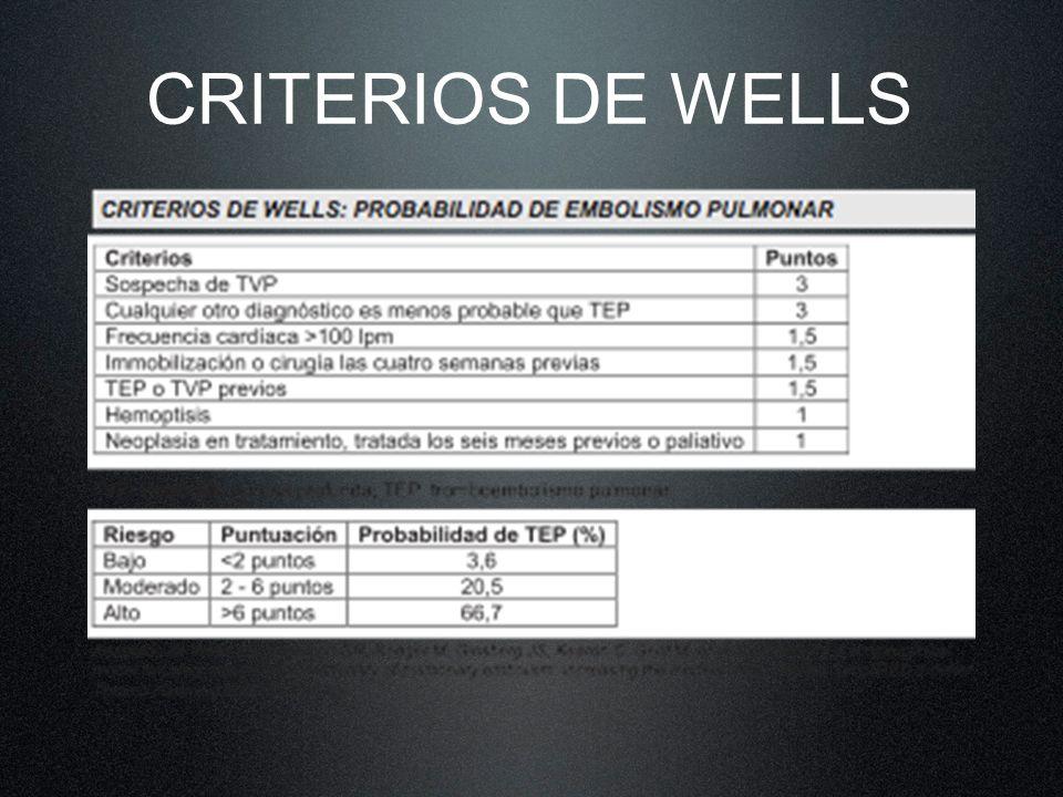 CRITERIOS DE WELLS