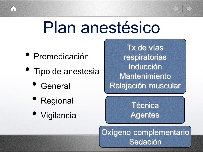 Plan anestésico Premedicación Tipo de anestesia General Regional Vigilancia Tx de vías respiratorias InducciónMantenimiento Relajación muscular Técnic