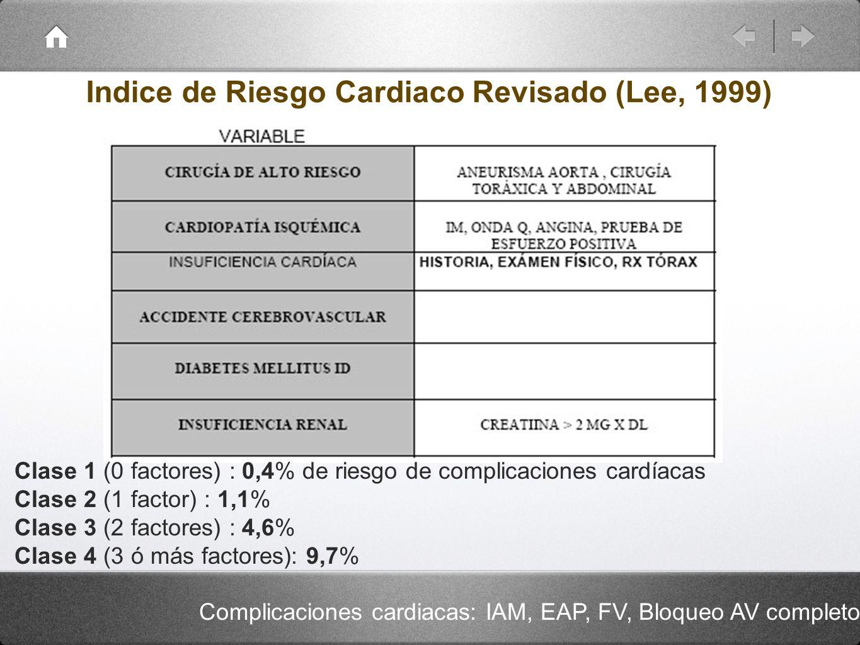 Clase 1 (0 factores) : 0,4% de riesgo de complicaciones cardíacas Clase 2 (1 factor) : 1,1% Clase 3 (2 factores) : 4,6% Clase 4 (3 ó más factores): 9,