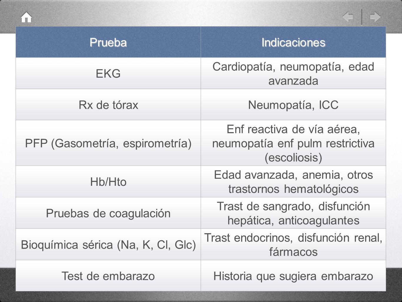 PruebaIndicaciones EKG Cardiopatía, neumopatía, edad avanzada Rx de tóraxNeumopatía, ICC PFP (Gasometría, espirometría) Enf reactiva de vía aérea, neu