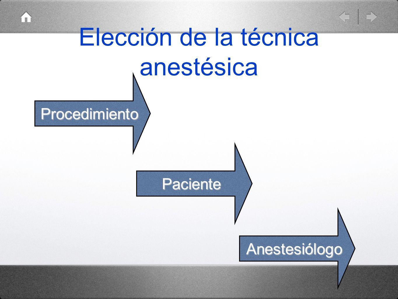 Elección de la técnica anestésica Procedimiento Paciente Anestesiólogo
