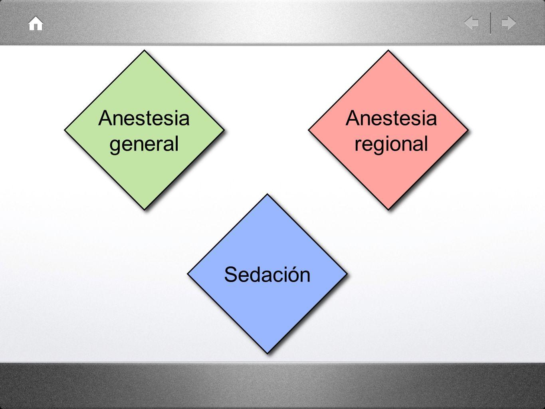 Anestesia general Anestesia regional Sedación