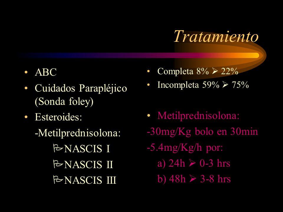 Tratamiento ABC Cuidados Parapléjico (Sonda foley) Esteroides: -Metilprednisolona: NASCIS I NASCIS II NASCIS III Completa 8% 22% Incompleta 59% 75% Me
