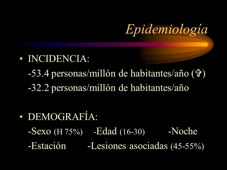Epidemiología INCIDENCIA: -53.4 personas/millón de habitantes/año ( ) -32.2 personas/millón de habitantes/año DEMOGRAFÍA: -Sexo (H 75%) - Edad (16-30)