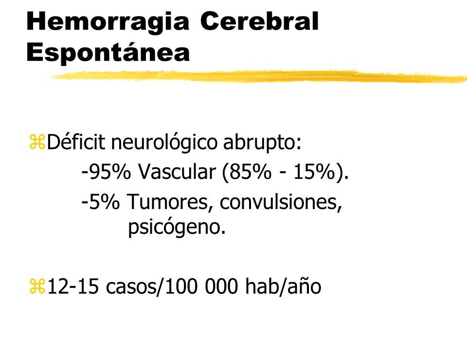 Hemorragia Cerebral Espontánea zDéficit neurológico abrupto: -95% Vascular (85% - 15%). -5% Tumores, convulsiones, psicógeno. z12-15 casos/100 000 hab
