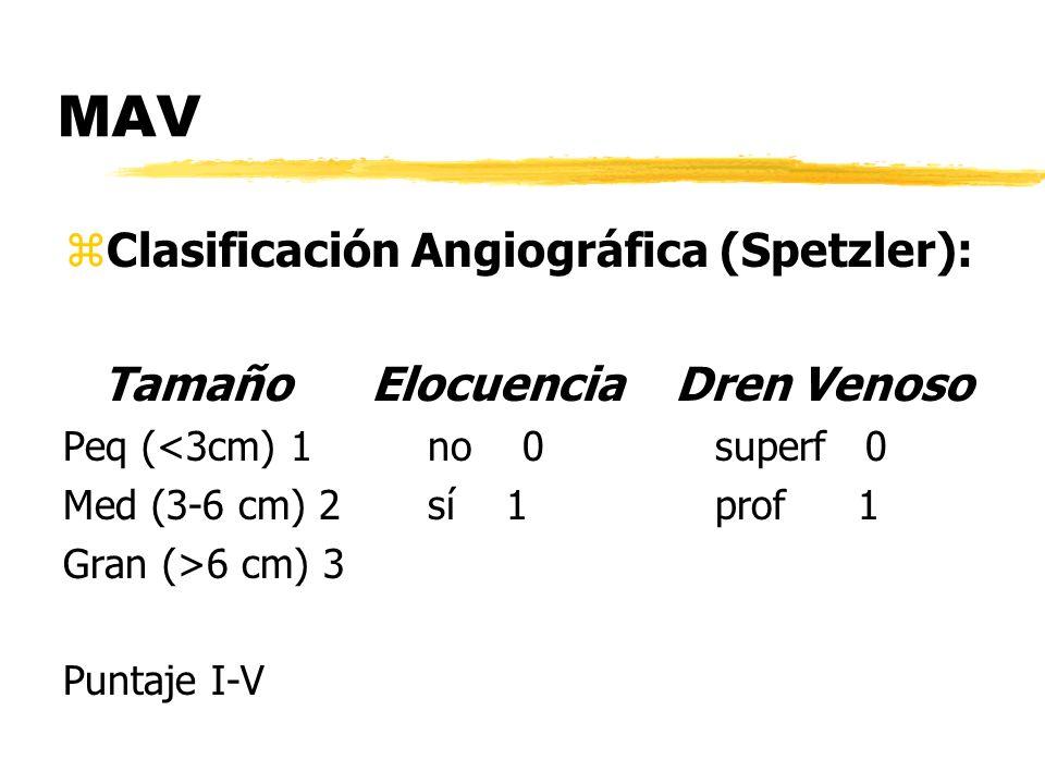 MAV zClasificación Angiográfica (Spetzler): Tamaño Elocuencia Dren Venoso Peq (<3cm) 1 no 0 superf 0 Med (3-6 cm) 2 sí 1 prof 1 Gran (>6 cm) 3 Puntaje