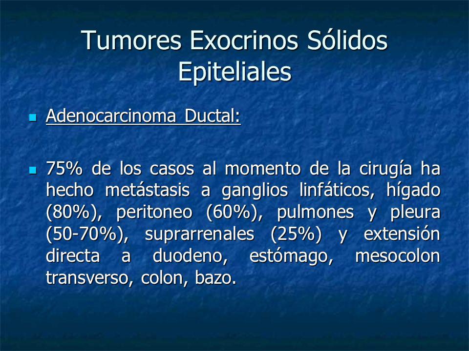 Tumores Exocrinos Sólidos Epiteliales Adenocarcinoma Ductal: Adenocarcinoma Ductal: 75% de los casos al momento de la cirugía ha hecho metástasis a ganglios linfáticos, hígado (80%), peritoneo (60%), pulmones y pleura (50-70%), suprarrenales (25%) y extensión directa a duodeno, estómago, mesocolon transverso, colon, bazo.