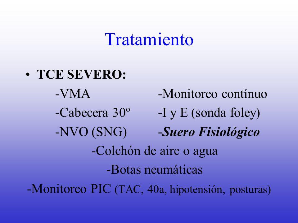 Tratamiento TCE SEVERO: -VMA -Monitoreo contínuo -Cabecera 30º -I y E (sonda foley) -NVO (SNG) -Suero Fisiológico -Colchón de aire o agua -Botas neumá