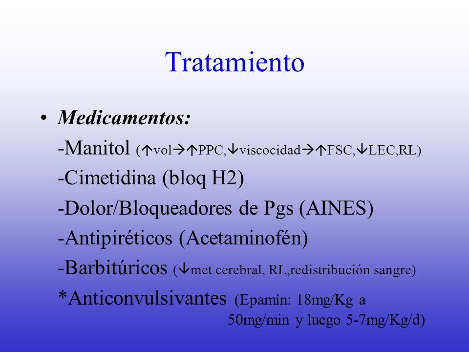 Tratamiento Medicamentos: -Manitol ( vol PPC, viscocidad FSC, LEC,RL) -Cimetidina (bloq H2) -Dolor/Bloqueadores de Pgs (AINES) -Antipiréticos (Acetami