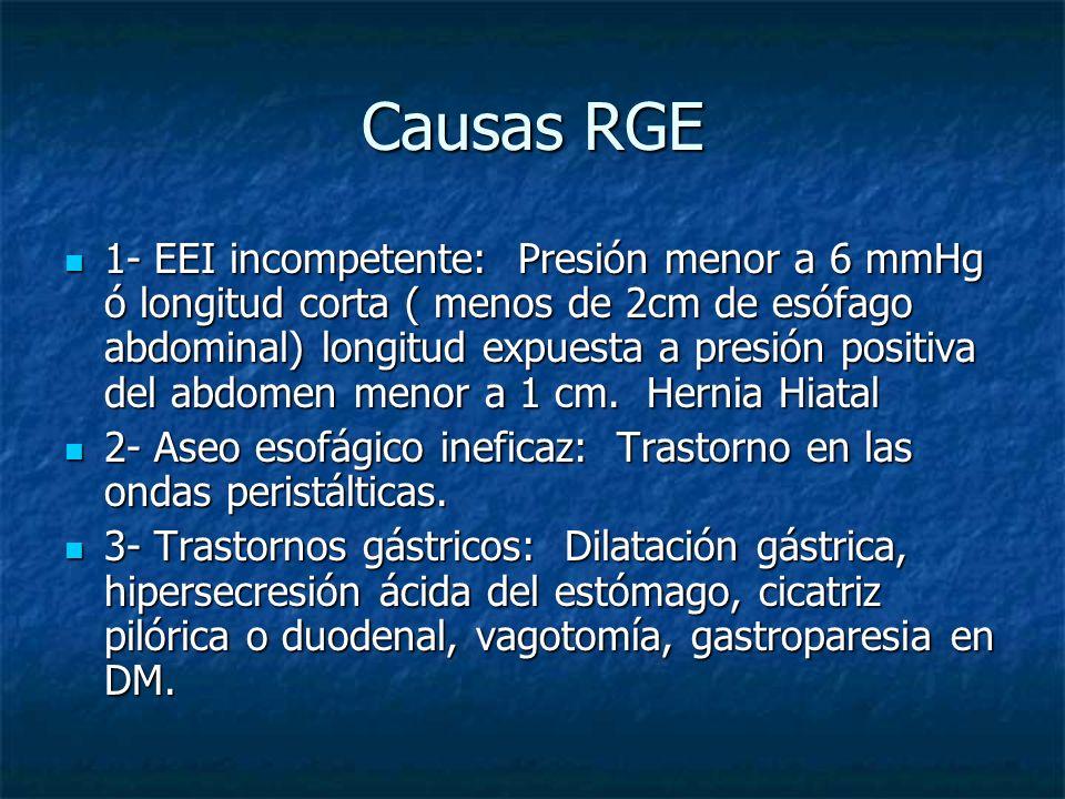 Causas RGE 1- EEI incompetente: Presión menor a 6 mmHg ó longitud corta ( menos de 2cm de esófago abdominal) longitud expuesta a presión positiva del
