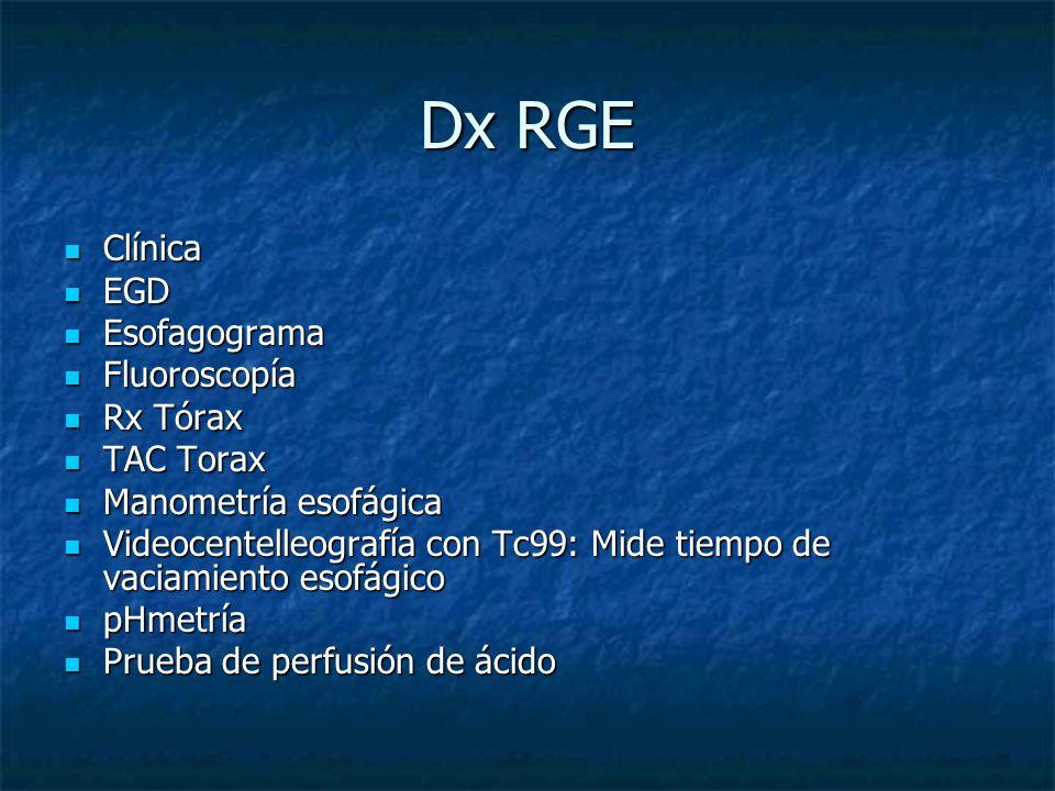 Dx RGE Clínica Clínica EGD EGD Esofagograma Esofagograma Fluoroscopía Fluoroscopía Rx Tórax Rx Tórax TAC Torax TAC Torax Manometría esofágica Manometr