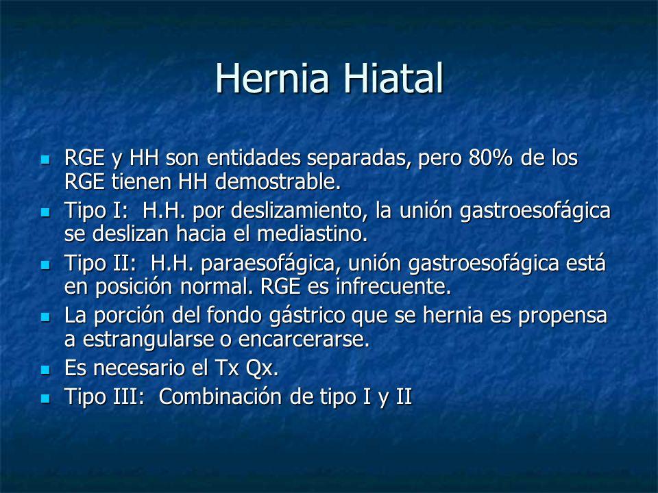 Hernia Hiatal RGE y HH son entidades separadas, pero 80% de los RGE tienen HH demostrable. RGE y HH son entidades separadas, pero 80% de los RGE tiene